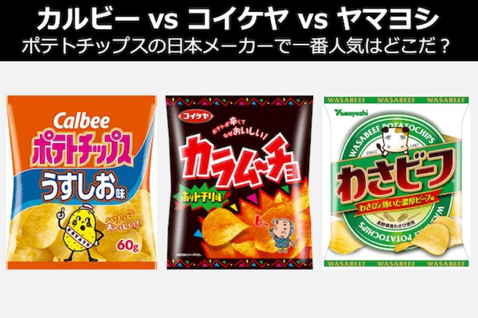 【カルビー vs コイケヤ vs ヤマヨシ】ポテトチップスの日本メーカーで一番人気はどこだ?人気投票中!