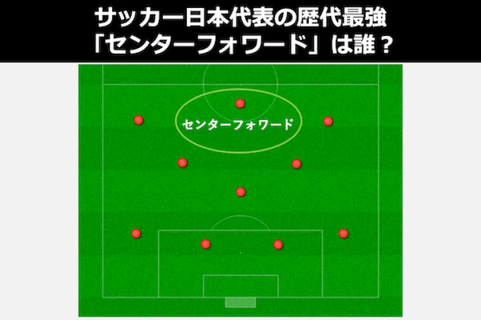 サッカー日本代表で歴代最強「センターフォワード」は誰?CF人気投票ランキング!