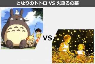 【となりのトトロ VS 火垂るの墓】ジブリ2大映画の人気投票結果はこちら