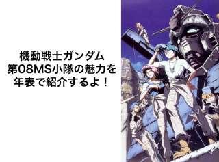 【宇宙世紀100年の歴史】『機動戦士ガンダム 第08MS小隊』を年表で徹底解説!!その②