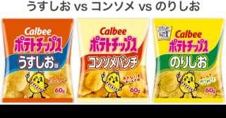 【ポテチ 人気投票ランキング】ポテトチップスの味で人気は何?「うすしお vs コンソメ vs のりしお」
