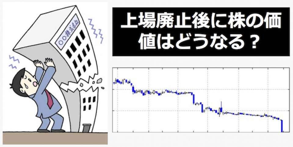 株 上場 廃止