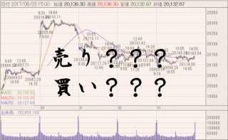 【株式投資の教科書】 『株を買う / 売る』の正体は?