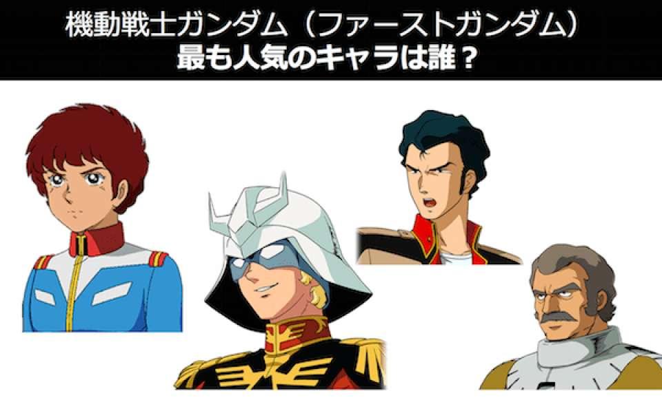 【機動戦士ガンダム(ファースト)】キャラクター人気投票ランキング!一番人気なキャラは誰だ!