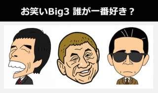 「お笑い Big 3」の中で一番好きなのは?