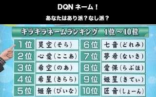 DQN(ドキュン)ネームをどう思う?「アリ」vs「なし」